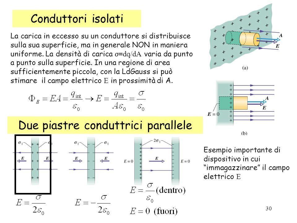 30 Conduttori isolati La carica in eccesso su un conduttore si distribuisce sulla sua superficie, ma in generale NON in maniera uniforme. La densità d