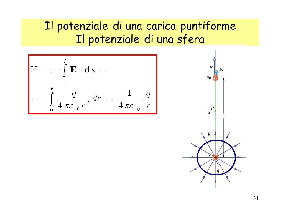31 Il potenziale di una carica puntiforme Il potenziale di una sfera