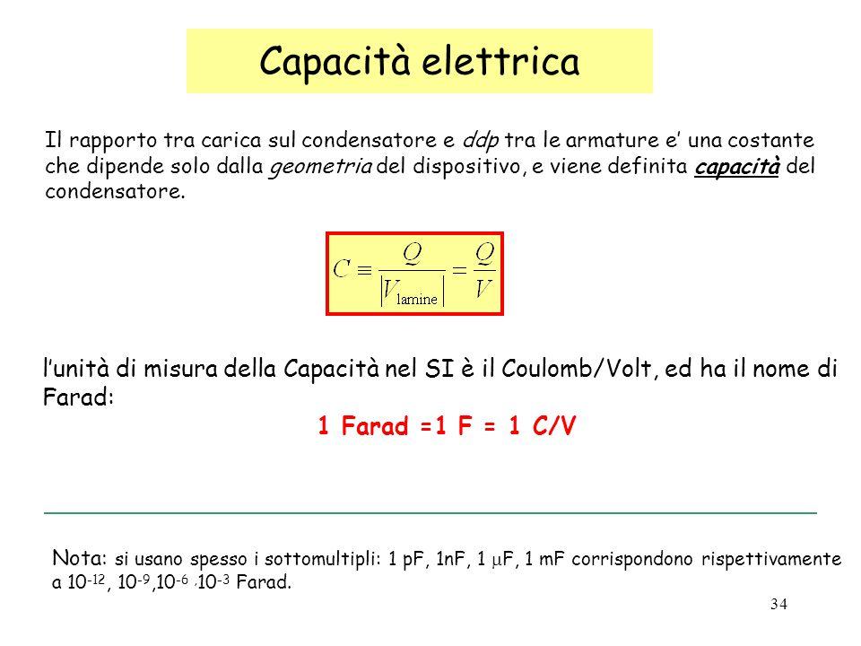 34 Capacità elettrica Il rapporto tra carica sul condensatore e ddp tra le armature e' una costante che dipende solo dalla geometria del dispositivo, e viene definita capacità del condensatore.