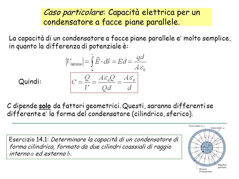 35 Esercizio 14.1: Determinare la capacità di un condensatore di forma cilindrica, formato da due cilindri coassiali di raggio interno a ed esterno b.