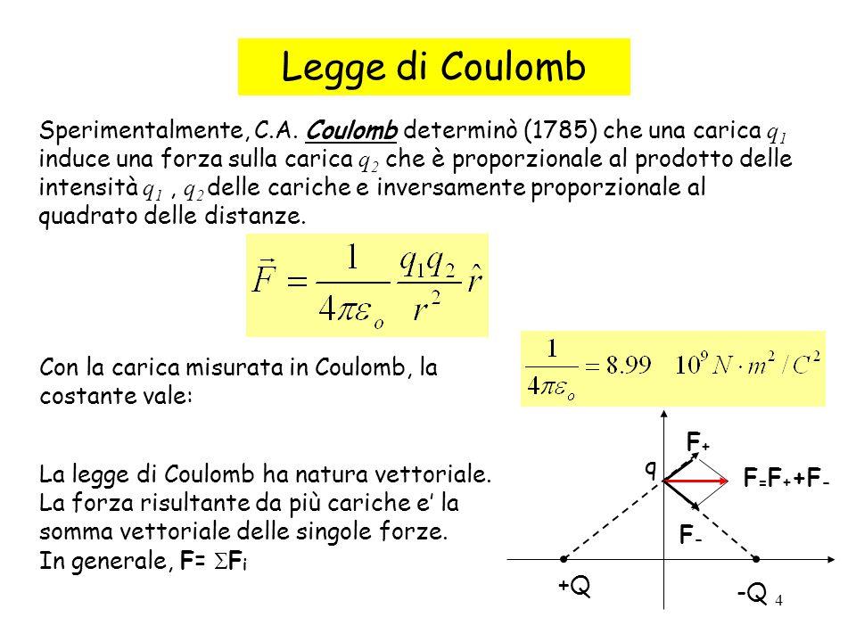 4 Legge di Coulomb Sperimentalmente, C.A. Coulomb determinò (1785) che una carica q 1 induce una forza sulla carica q 2 che è proporzionale al prodott
