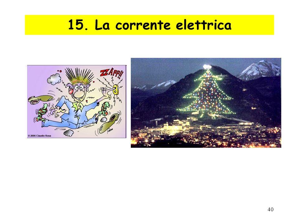 40 15. La corrente elettrica