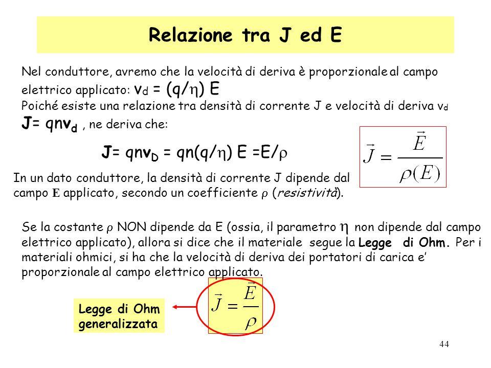 44 In un dato conduttore, la densità di corrente J dipende dal campo E applicato, secondo un coefficiente  (resistività). Legge di Ohm generalizzata