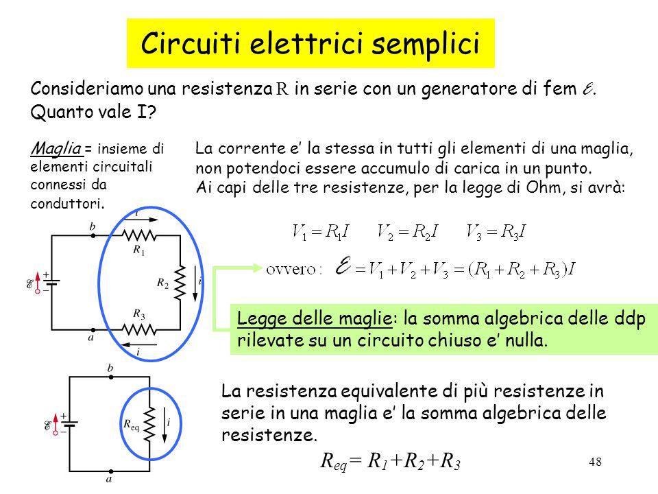 48 Circuiti elettrici semplici Consideriamo una resistenza R in serie con un generatore di fem E. Quanto vale I? Maglia = insieme di elementi circuita