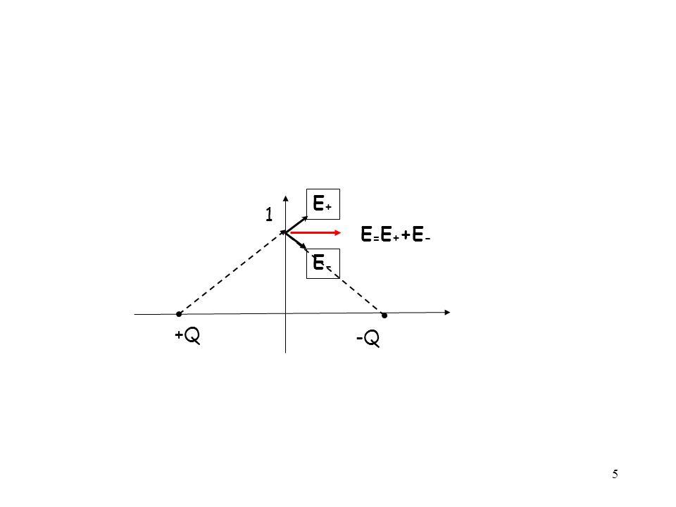 5 +Q -Q E+E+ E-E- E = E + +E - 1
