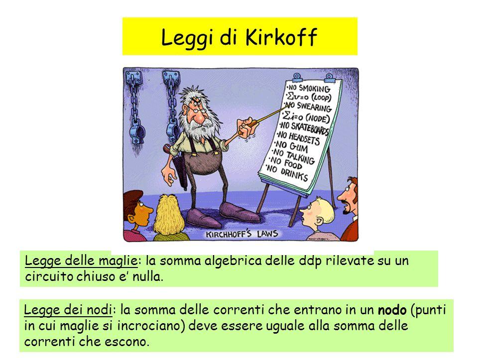 51 Leggi di Kirkoff Legge delle maglie: la somma algebrica delle ddp rilevate su un circuito chiuso e' nulla. Legge dei nodi: la somma delle correnti