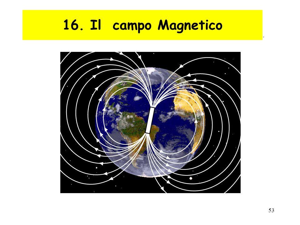 53 16. Il campo Magnetico
