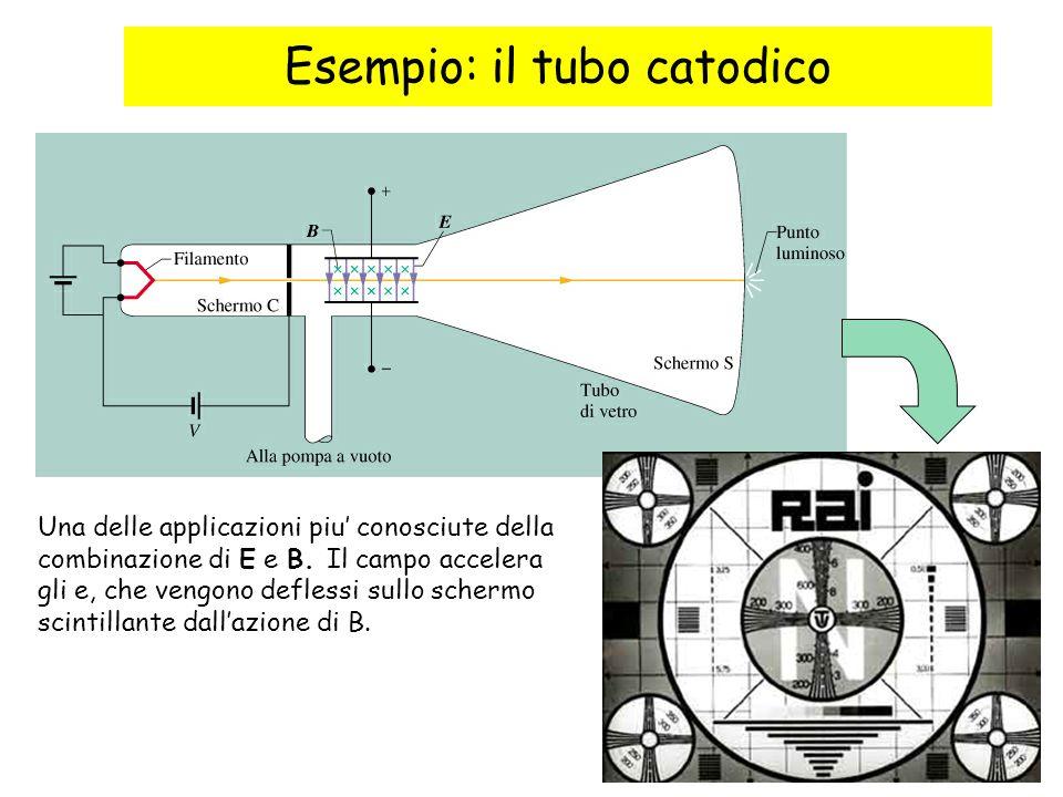 58 Esempio: il tubo catodico Una delle applicazioni piu' conosciute della combinazione di E e B. Il campo accelera gli e, che vengono deflessi sullo s