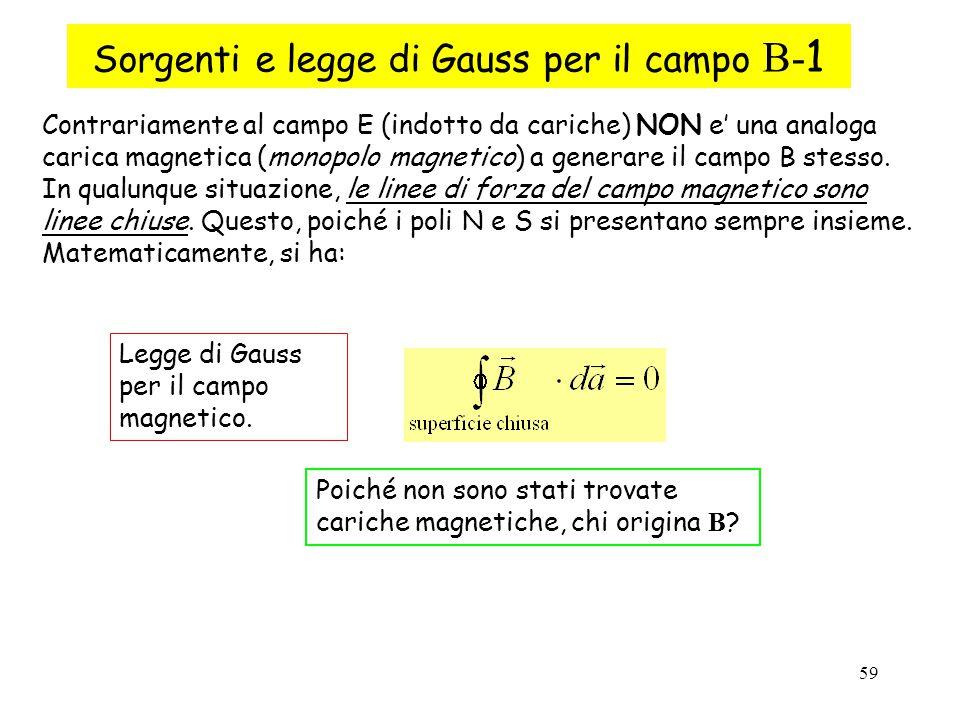 59 Sorgenti e legge di Gauss per il campo B- 1 Contrariamente al campo E (indotto da cariche) NON e' una analoga carica magnetica (monopolo magnetico) a generare il campo B stesso.
