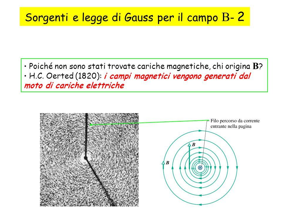 60 Sorgenti e legge di Gauss per il campo B- 2 Poiché non sono stati trovate cariche magnetiche, chi origina B ? H.C. Oerted (1820): i campi magnetici
