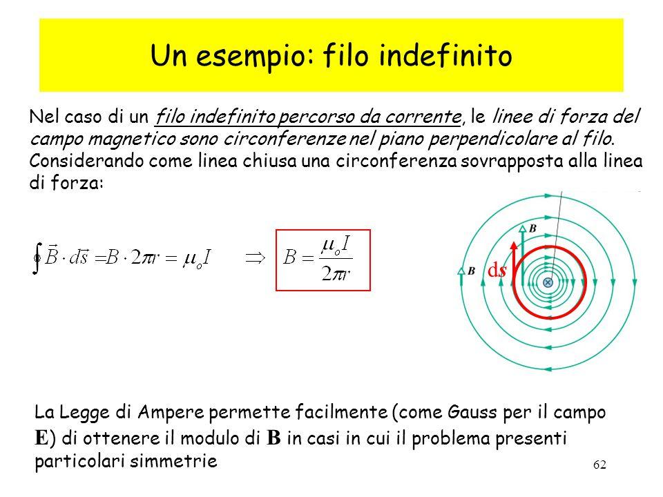 62 dsds La Legge di Ampere permette facilmente (come Gauss per il campo E ) di ottenere il modulo di B in casi in cui il problema presenti particolari