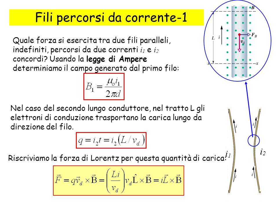 64 Fili percorsi da corrente-1 Quale forza si esercita tra due fili paralleli, indefiniti, percorsi da due correnti i 1 e i 2 concordi? Usando la legg