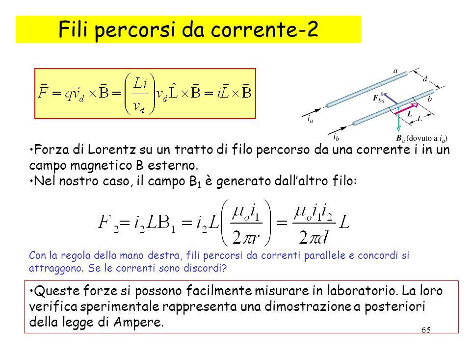 65 Fili percorsi da corrente-2 Forza di Lorentz su un tratto di filo percorso da una corrente i in un campo magnetico B esterno. Nel nostro caso, il c