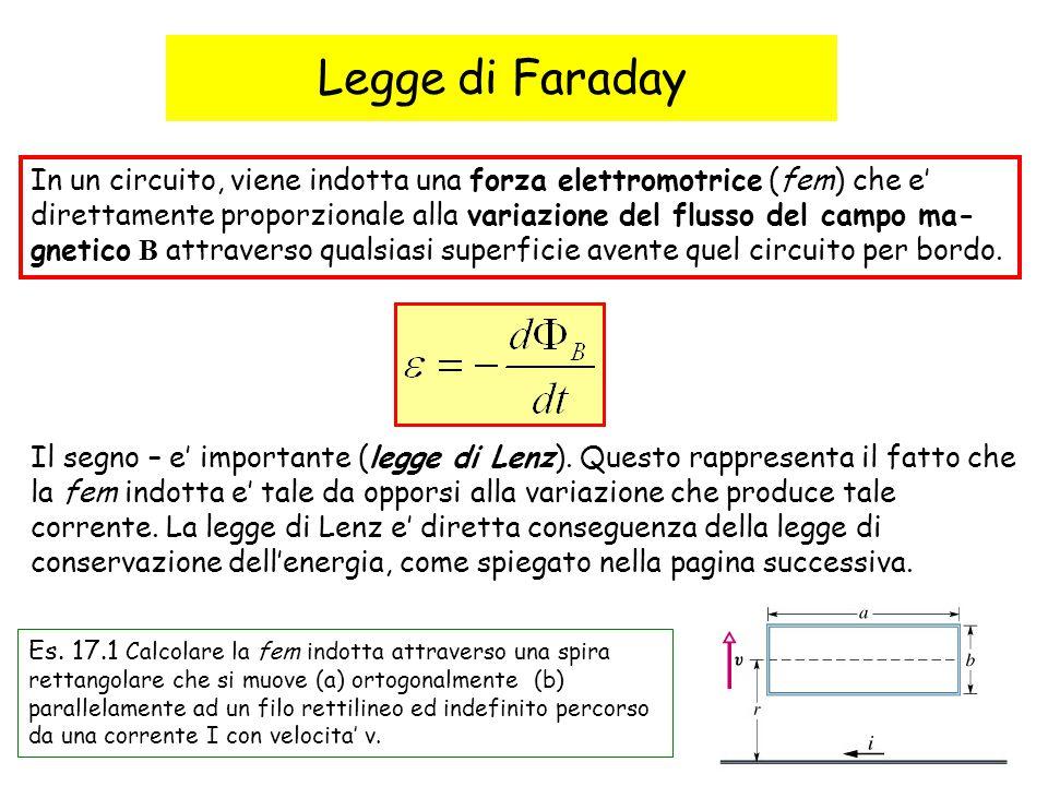 68 Legge di Faraday In un circuito, viene indotta una forza elettromotrice (fem) che e' direttamente proporzionale alla variazione del flusso del campo ma- gnetico B attraverso qualsiasi superficie avente quel circuito per bordo.
