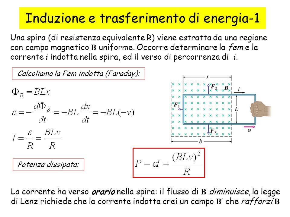 69 Induzione e trasferimento di energia-1 Una spira (di resistenza equivalente R) viene estratta da una regione con campo magnetico B uniforme.