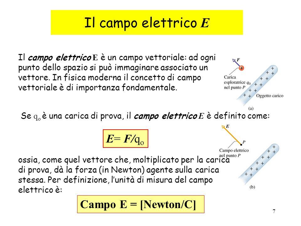 7 Il campo elettrico E Il campo elettrico E è un campo vettoriale: ad ogni punto dello spazio si può immaginare associato un vettore.