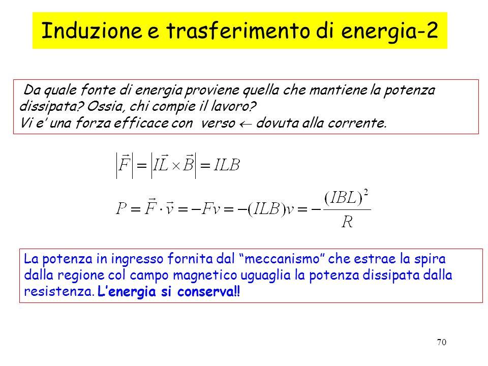 70 Induzione e trasferimento di energia-2 Da quale fonte di energia proviene quella che mantiene la potenza dissipata? Ossia, chi compie il lavoro? Vi