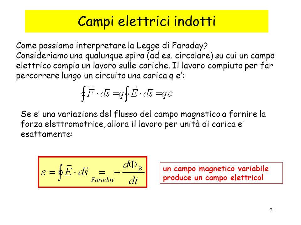71 Campi elettrici indotti Come possiamo interpretare la Legge di Faraday? Consideriamo una qualunque spira (ad es. circolare) su cui un campo elettri