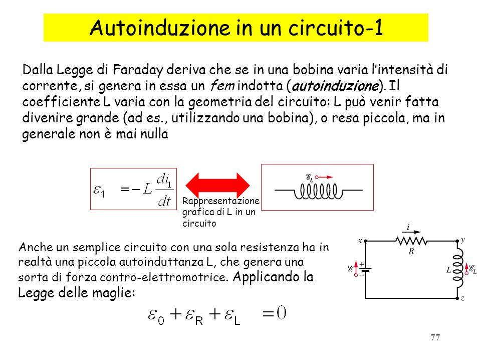 77 Dalla Legge di Faraday deriva che se in una bobina varia l'intensità di corrente, si genera in essa un fem indotta (autoinduzione). Il coefficiente