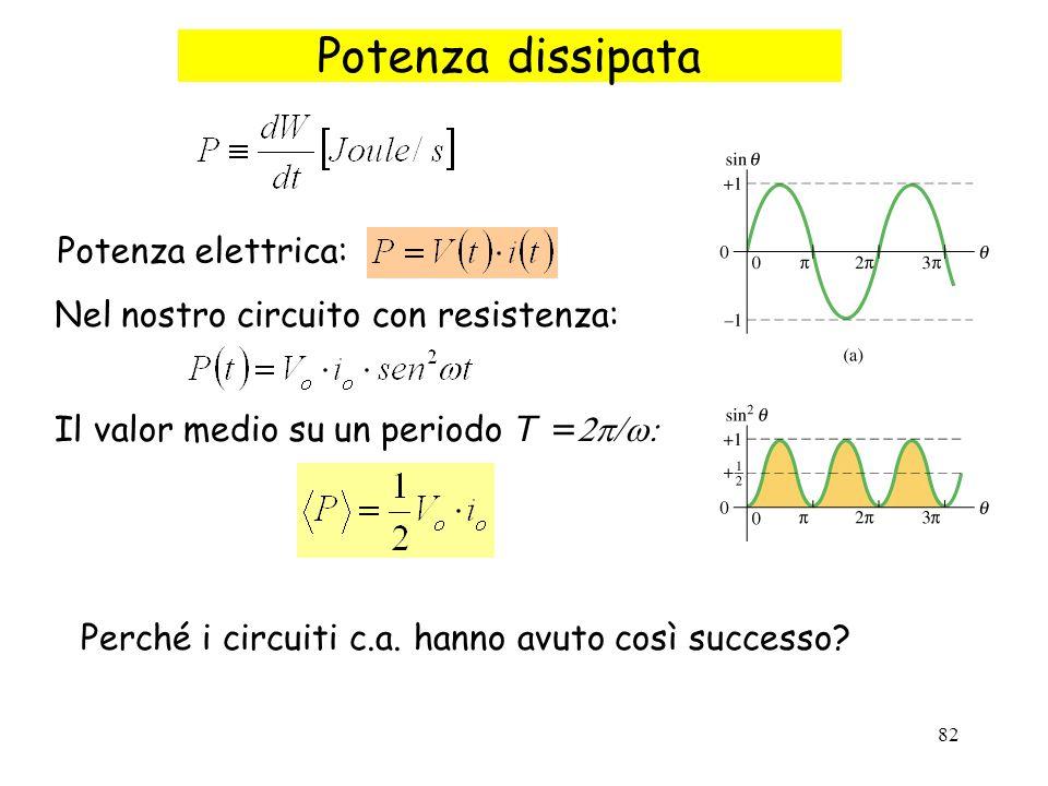 82 Potenza dissipata Nel nostro circuito con resistenza: Il valor medio su un periodo T = Perché i circuiti c.a. hanno avuto così successo? Poten
