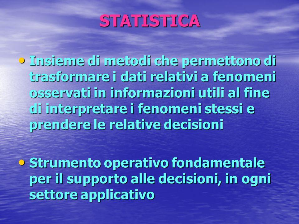 STATISTICA Insieme di metodi che permettono di trasformare i dati relativi a fenomeni osservati in informazioni utili al fine di interpretare i fenome
