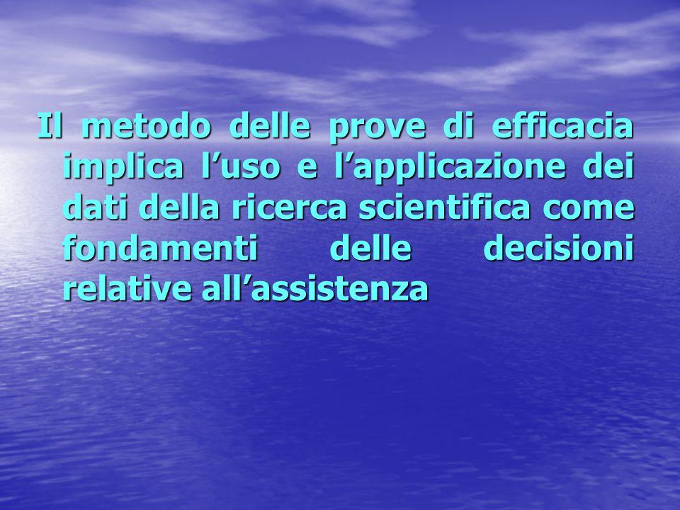 Il metodo delle prove di efficacia implica l'uso e l'applicazione dei dati della ricerca scientifica come fondamenti delle decisioni relative all'assi