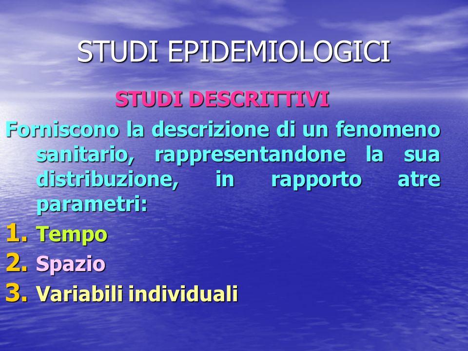 STUDI EPIDEMIOLOGICI STUDI DESCRITTIVI Forniscono la descrizione di un fenomeno sanitario, rappresentandone la sua distribuzione, in rapporto atre par