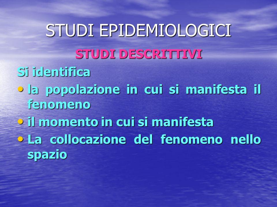 STUDI EPIDEMIOLOGICI STUDI DESCRITTIVI Si identifica la popolazione in cui si manifesta il fenomeno la popolazione in cui si manifesta il fenomeno il
