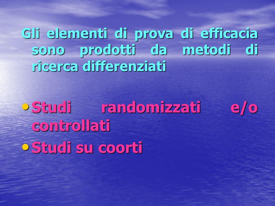 Gli elementi di prova di efficacia sono prodotti da metodi di ricerca differenziati Studi randomizzati e/o controllati Studi randomizzati e/o controll