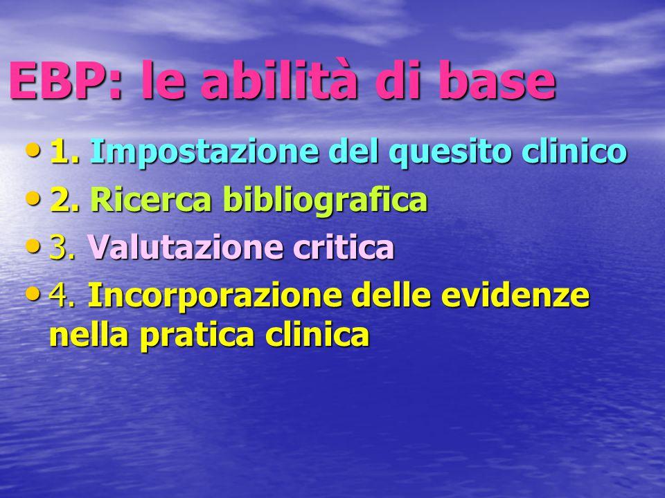 EBP: le abilità di base 1. Impostazione del quesito clinico 1. Impostazione del quesito clinico 2. Ricerca bibliografica 2. Ricerca bibliografica 3. V
