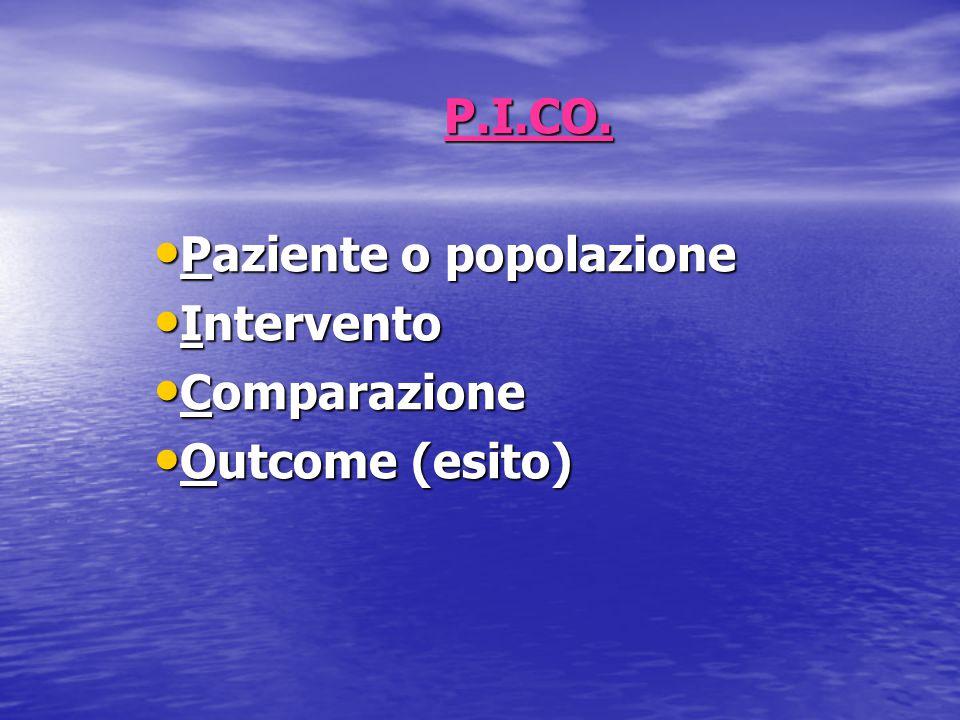P.I.CO. Paziente o popolazione Paziente o popolazione Intervento Intervento Comparazione Comparazione Outcome (esito) Outcome (esito)