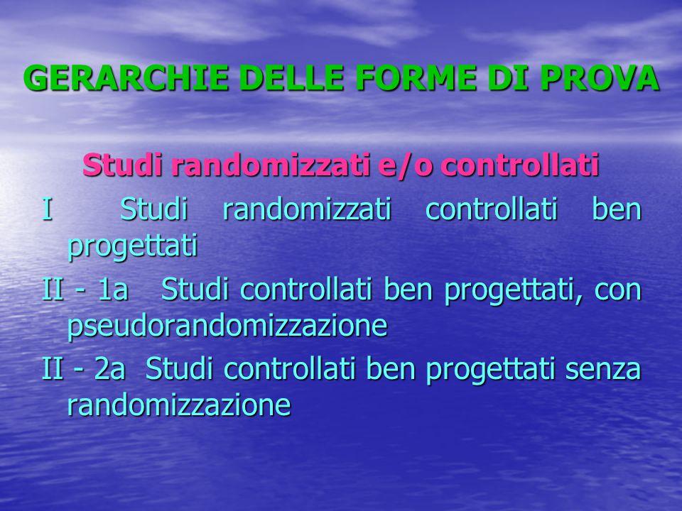 STUDI EPIDEMIOLOGICI TRIAL RANDOMIZZATO CONTROLLATO 1.