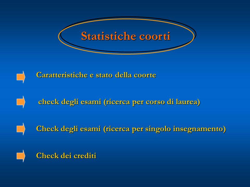 Statistiche coorti Caratteristiche e stato della coorte check degli esami (ricerca per corso di laurea) check degli esami (ricerca per corso di laurea