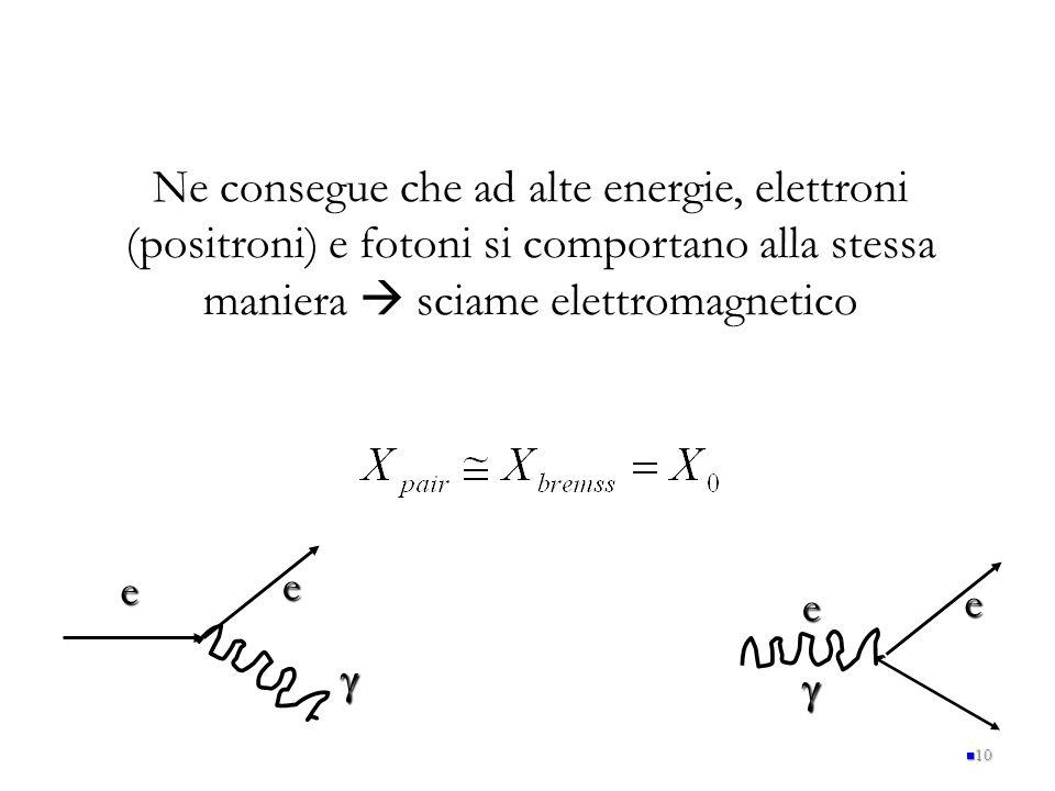 Ne consegue che ad alte energie, elettroni (positroni) e fotoni si comportano alla stessa maniera  sciame elettromagnetico 10 e e  e e 