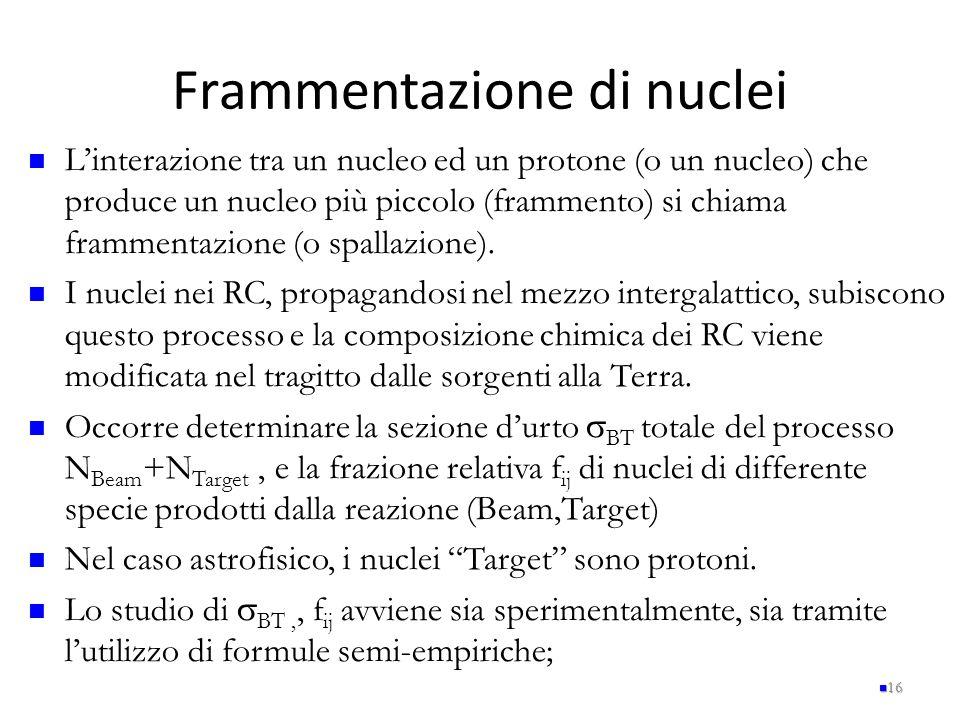 Frammentazione di nuclei 16 L'interazione tra un nucleo ed un protone (o un nucleo) che produce un nucleo più piccolo (frammento) si chiama frammentaz