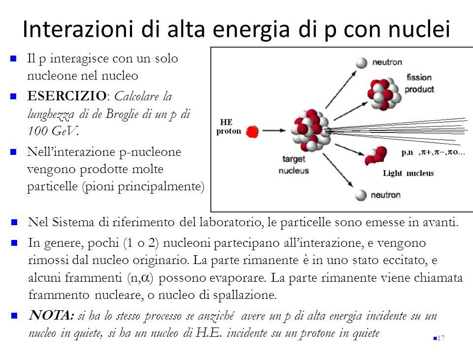 Interazioni di alta energia di p con nuclei 17 Il p interagisce con un solo nucleone nel nucleo ESERCIZIO: Calcolare la lunghezza di de Broglie di un