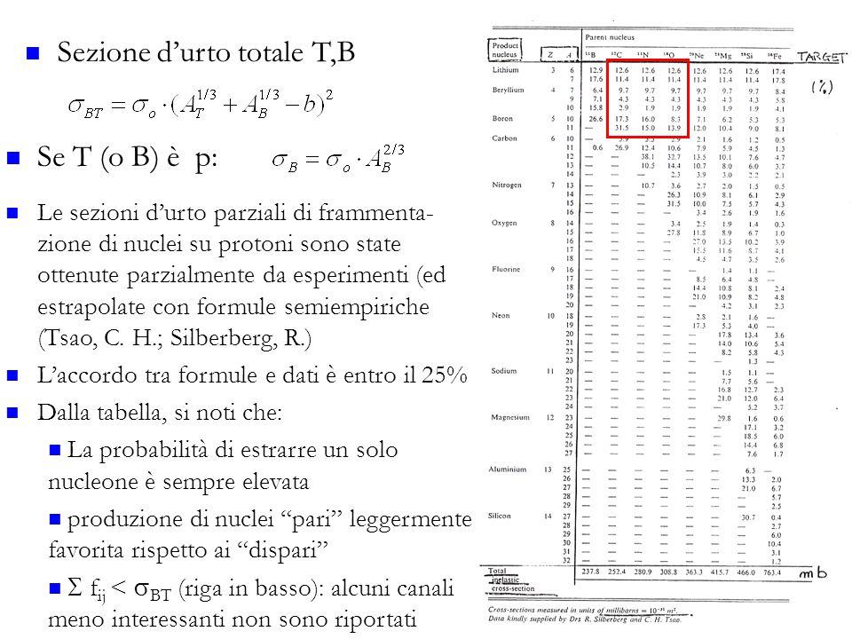 18 Sezione d'urto totale T,B Se T (o B) è p: Le sezioni d'urto parziali di frammenta- zione di nuclei su protoni sono state ottenute parzialmente da e