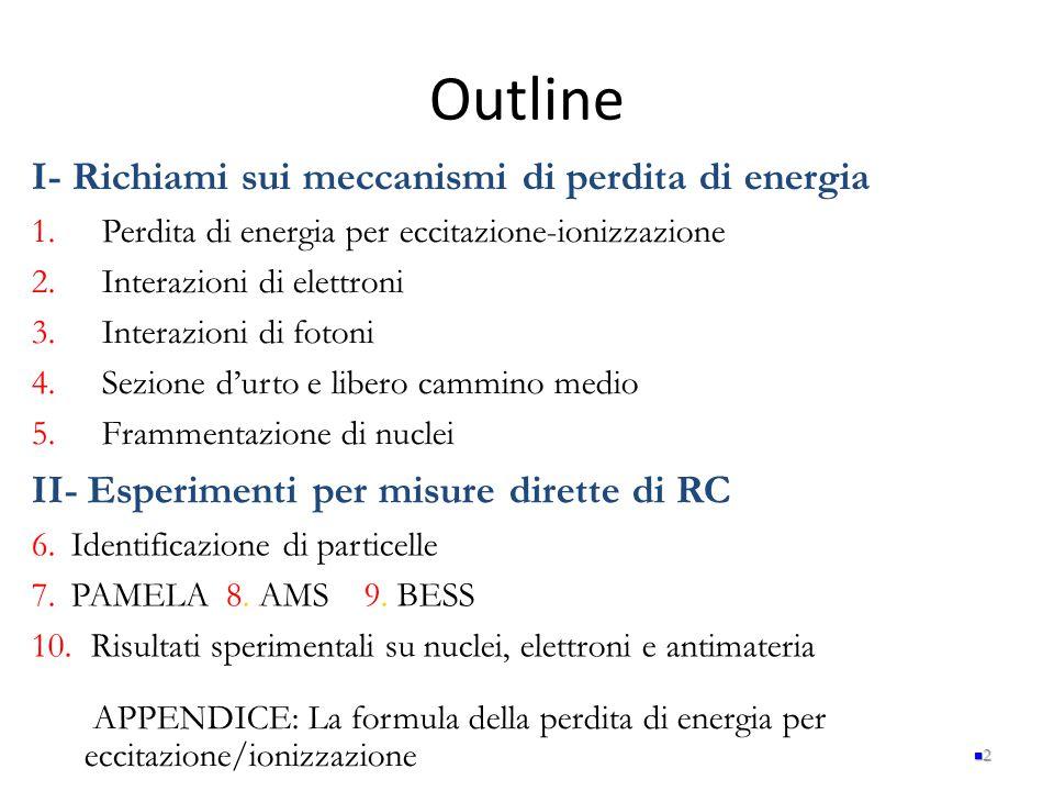 Outline I- Richiami sui meccanismi di perdita di energia 1.Perdita di energia per eccitazione-ionizzazione 2.Interazioni di elettroni 3.Interazioni di