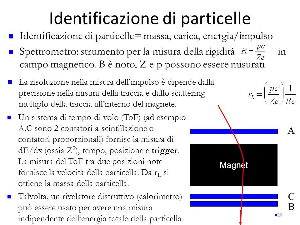 Identificazione di particelle 20 Magnet A C B Identificazione di particelle= massa, carica, energia/impulso Spettrometro: strumento per la misura dell