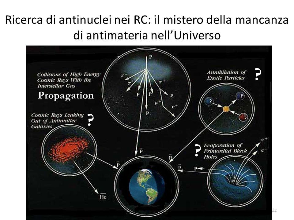 Ricerca di antinuclei nei RC: il mistero della mancanza di antimateria nell'Universo 22 Earth Propagation ? ? ?