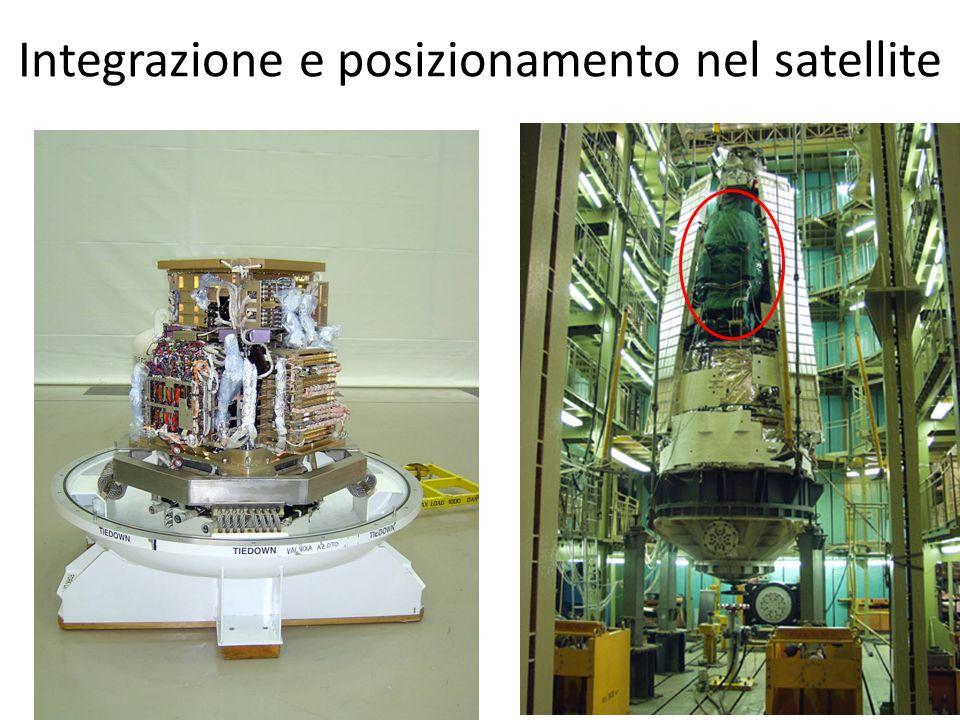 Integrazione e posizionamento nel satellite 26