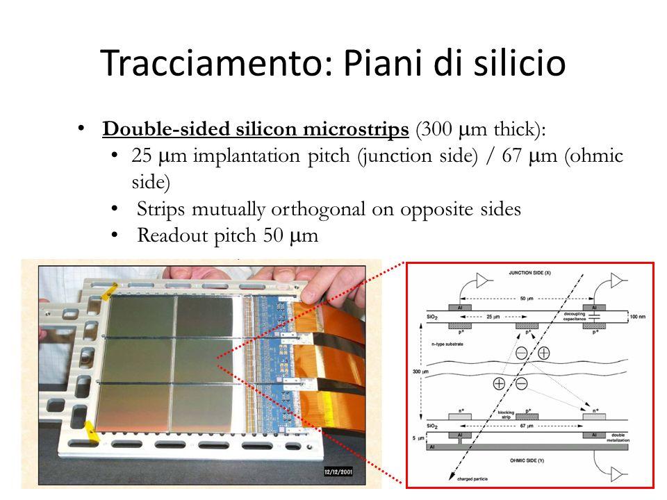 Tracciamento: Piani di silicio 28 Double-sided silicon microstrips (300  m thick): 25  m implantation pitch (junction side) / 67  m (ohmic side)
