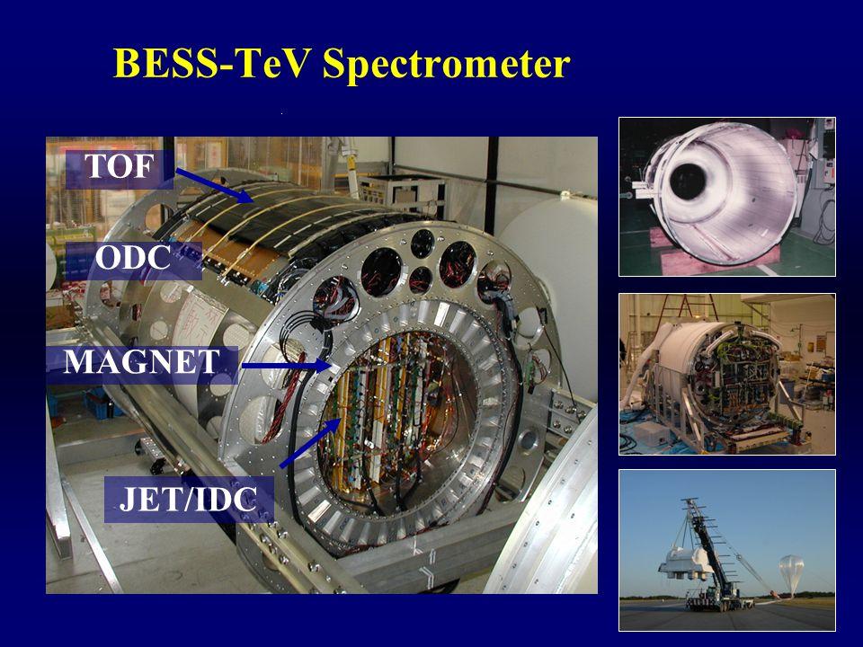 44 BESS-TeV Spectrometer JET/IDC MAGNET TOF ODC