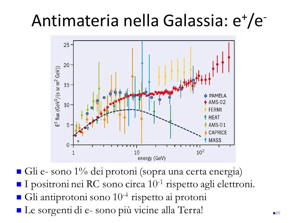 Antimateria nella Galassia: e + /e - 49 Gli e- sono 1% dei protoni (sopra una certa energia) I positroni nei RC sono circa 10 -1 rispetto agli elettro