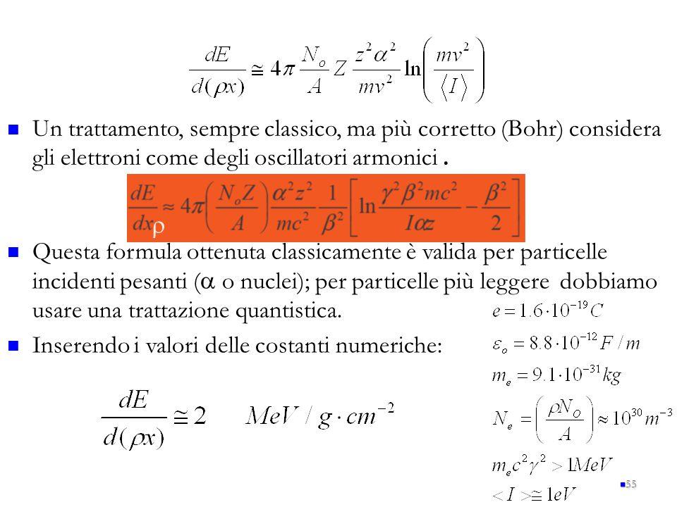 55 Un trattamento, sempre classico, ma più corretto (Bohr) considera gli elettroni come degli oscillatori armonici. Questa formula ottenuta classicame
