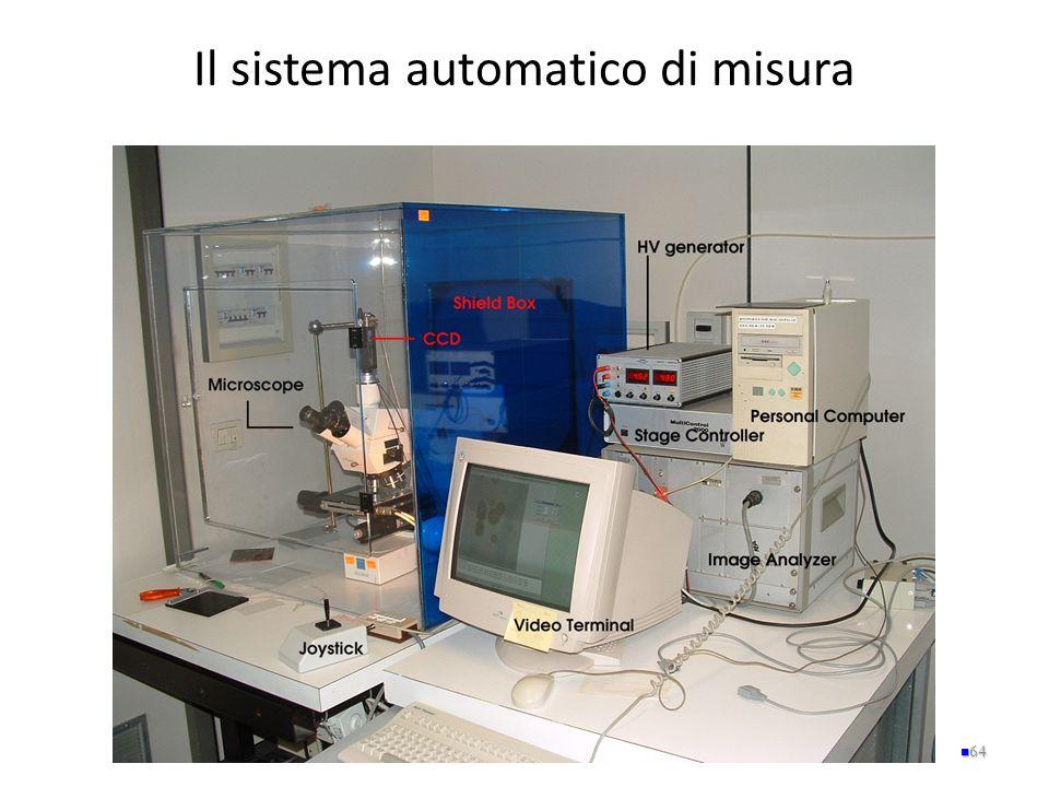 Il sistema automatico di misura 64