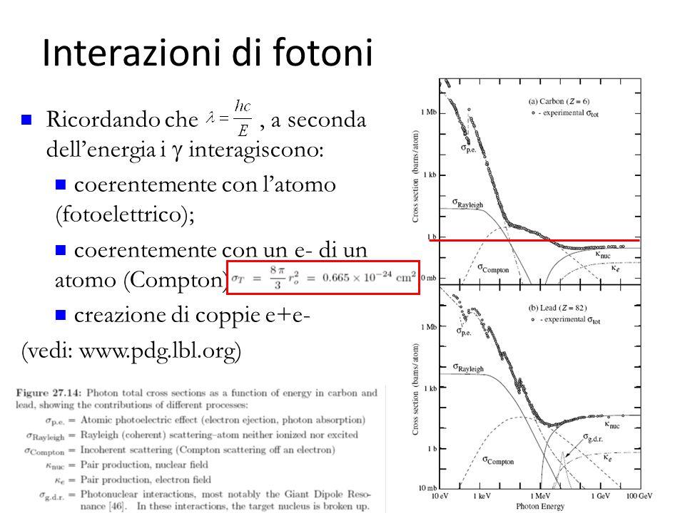 Interazioni di fotoni 8 Ricordando che, a seconda dell'energia i  interagiscono: coerentemente con l'atomo (fotoelettrico); coerentemente con un e- d