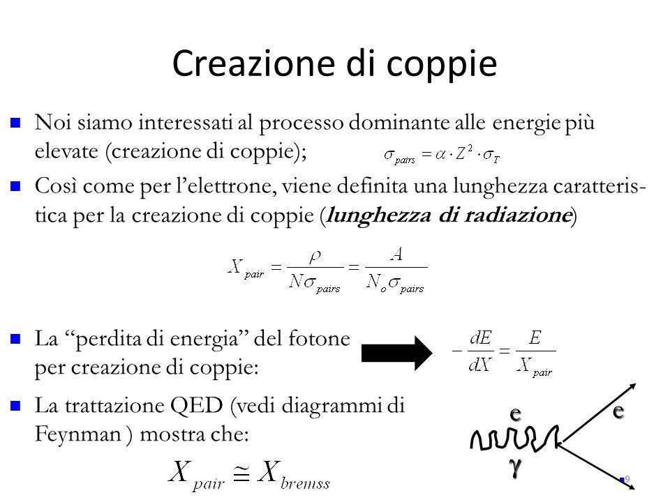 Creazione di coppie 9 Noi siamo interessati al processo dominante alle energie più elevate (creazione di coppie); Così come per l'elettrone, viene def