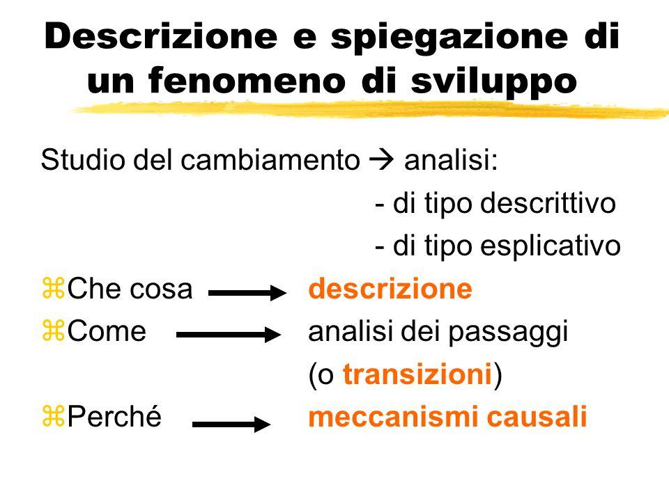 Descrizione e spiegazione di un fenomeno di sviluppo Studio del cambiamento  analisi: - di tipo descrittivo - di tipo esplicativo zChe cosadescrizione zComeanalisi dei passaggi (o transizioni) zPerchémeccanismi causali