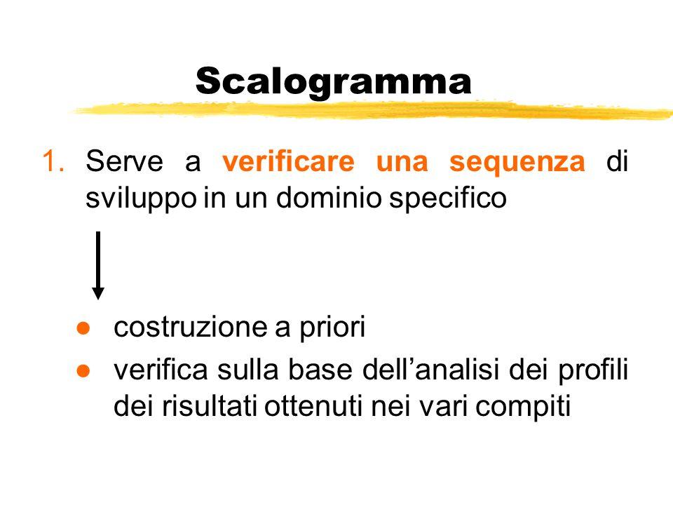 Scalogramma 1.Serve a verificare una sequenza di sviluppo in un dominio specifico ●costruzione a priori ●verifica sulla base dell'analisi dei profili dei risultati ottenuti nei vari compiti